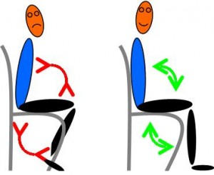 When sitting, avoid drawing your feet toward your back.