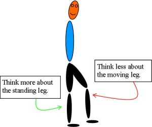 When Walking, Think More about Your Standing Leg than Your Moving Leg